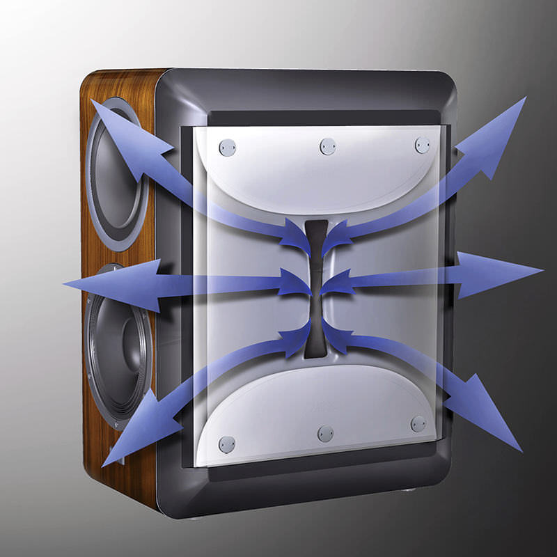 TAD CE1 Lautsprecher ADS Bassreflex